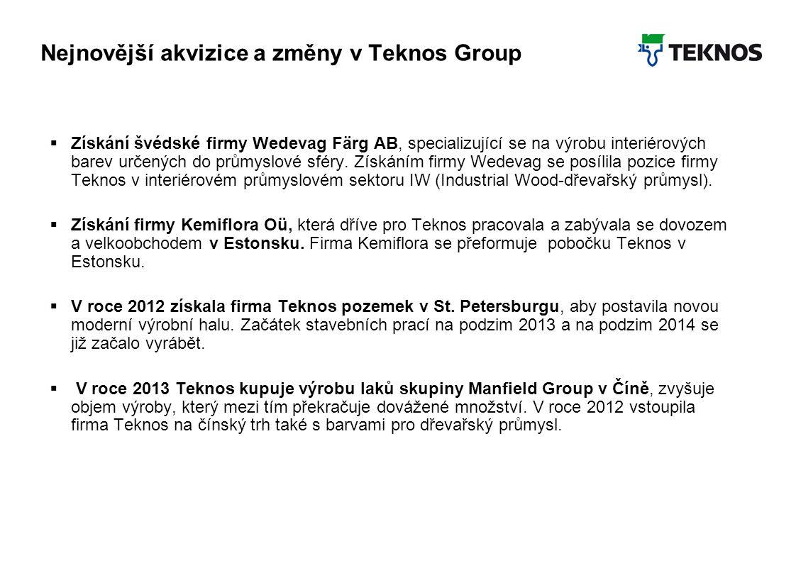 Teknos Februar 2012 10 Nejnovější akvizice a změny v Teknos Group  Získání švédské firmy Wedevag Färg AB, specializující se na výrobu interiérových barev určených do průmyslové sféry.