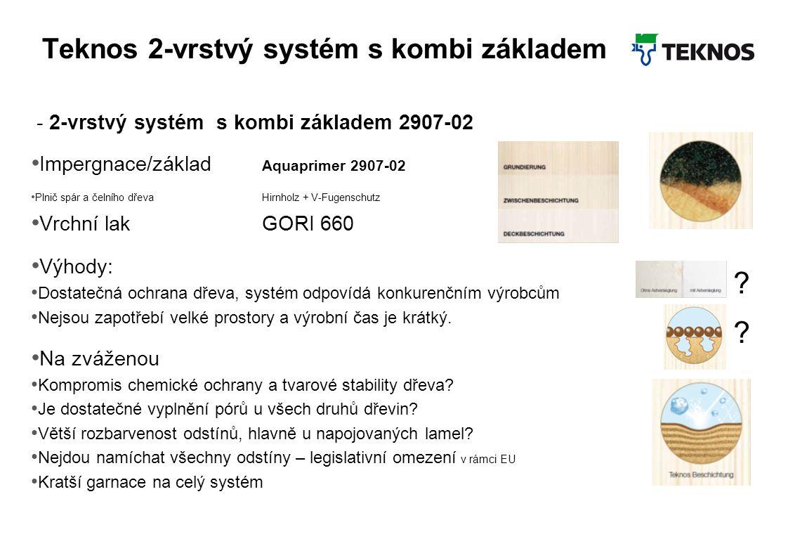 Teknos 2-vrstvý systém s kombi základem - 2-vrstvý systém s kombi základem 2907-02 Impergnace/základ Aquaprimer 2907-02 Plnič spár a čelního dřeva Hirnholz + V-Fugenschutz Vrchní lak GORI 660 Výhody: Dostatečná ochrana dřeva, systém odpovídá konkurenčním výrobcům Nejsou zapotřebí velké prostory a výrobní čas je krátký.