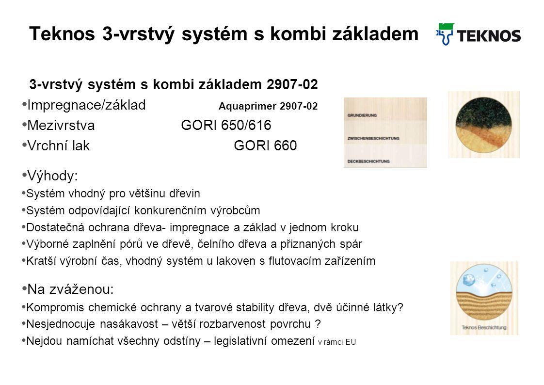 Teknos 3-vrstvý systém s kombi základem 3-vrstvý systém s kombi základem 2907-02 Impregnace/základ Aquaprimer 2907-02 Mezivrstva GORI 650/616 Vrchní lak GORI 660 Výhody: Systém vhodný pro většinu dřevin Systém odpovídající konkurenčním výrobcům Dostatečná ochrana dřeva- impregnace a základ v jednom kroku Výborné zaplnění pórů ve dřevě, čelního dřeva a přiznaných spár Kratší výrobní čas, vhodný systém u lakoven s flutovacím zařízením Na zváženou: Kompromis chemické ochrany a tvarové stability dřeva, dvě účinné látky.