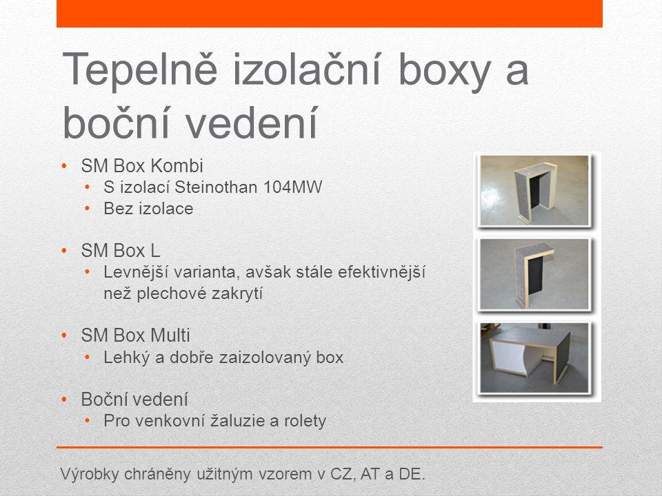Tepelně izolační boxy a boční vedení SM Box Kombi S izolací Steinothan 104MW Bez izolace SM Box L Levnější varianta, avšak stále efektivnější než plec