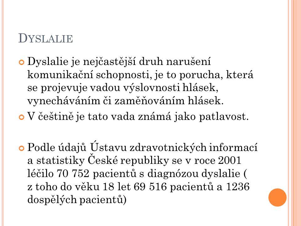 D YSLALIE Dyslalie je nejčastější druh narušení komunikační schopnosti, je to porucha, která se projevuje vadou výslovnosti hlásek, vynecháváním či za