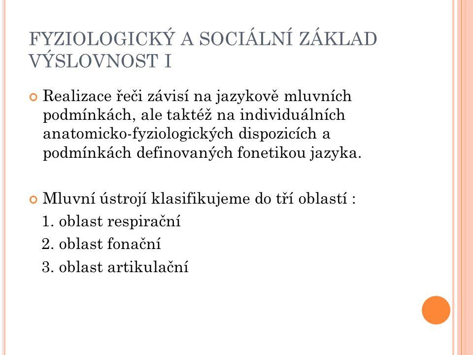 FYZIOLOGICKÝ A SOCIÁLNÍ ZÁKLAD VÝSLOVNOST I Realizace řeči závisí na jazykově mluvních podmínkách, ale taktéž na individuálních anatomicko-fyziologick