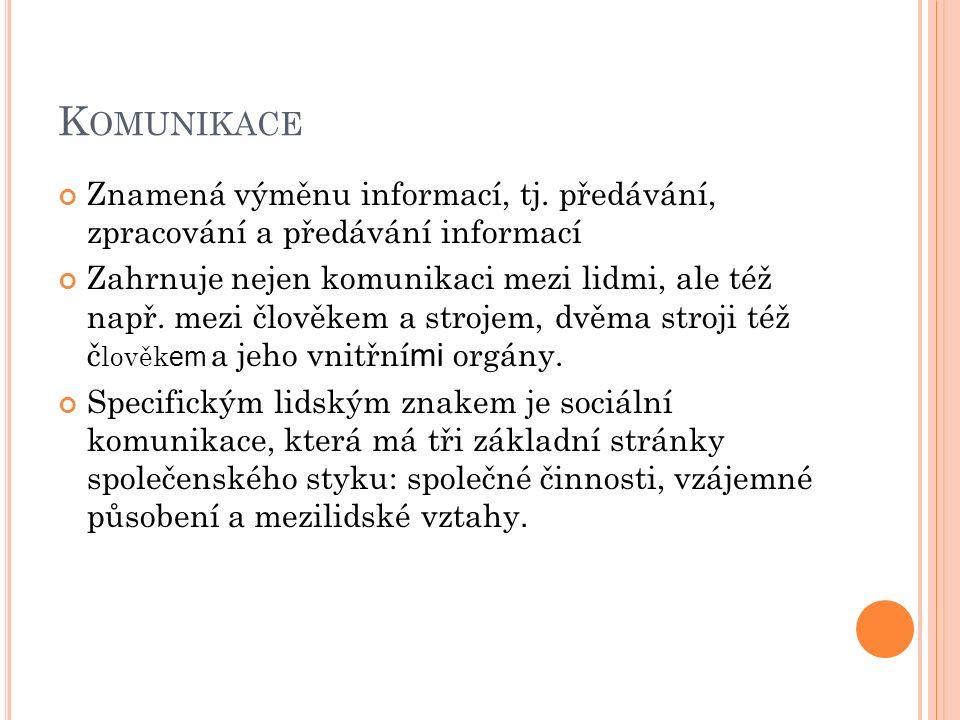 K OMUNIKACE Znamená výměnu informací, tj.