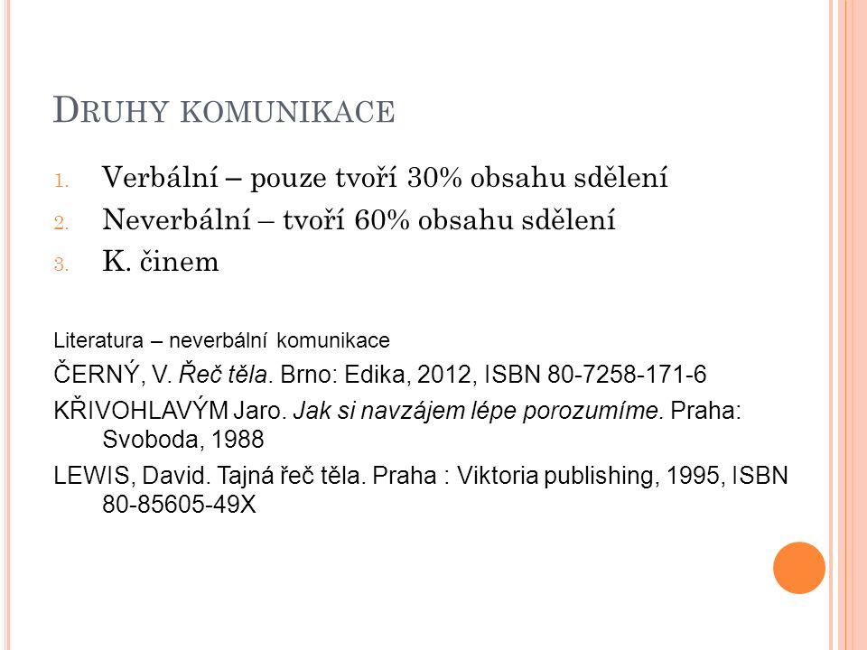 D RUHY KOMUNIKACE 1. Verbální – pouze tvoří 30% obsahu sdělení 2.