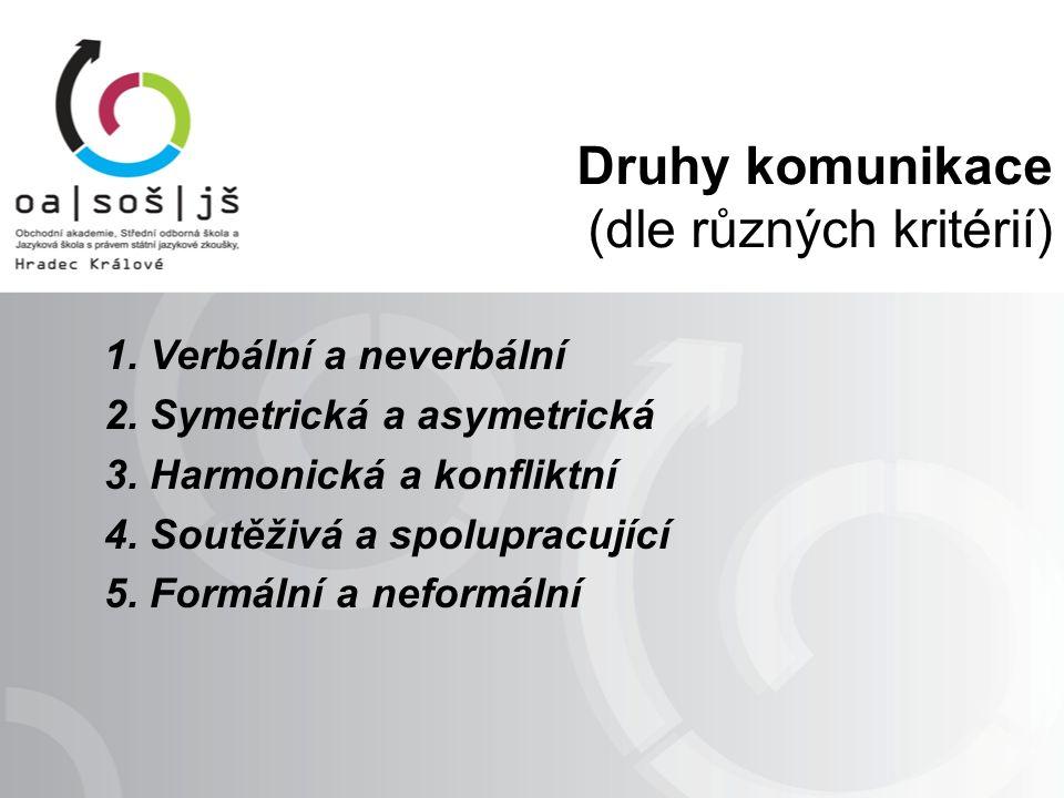 Druhy komunikace (dle různých kritérií) 1. Verbální a neverbální 2. Symetrická a asymetrická 3. Harmonická a konfliktní 4. Soutěživá a spolupracující