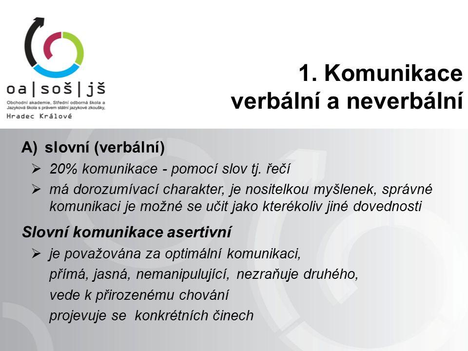 1. Komunikace verbální a neverbální A)slovní (verbální)  20% komunikace - pomocí slov tj. řečí  má dorozumívací charakter, je nositelkou myšlenek, s