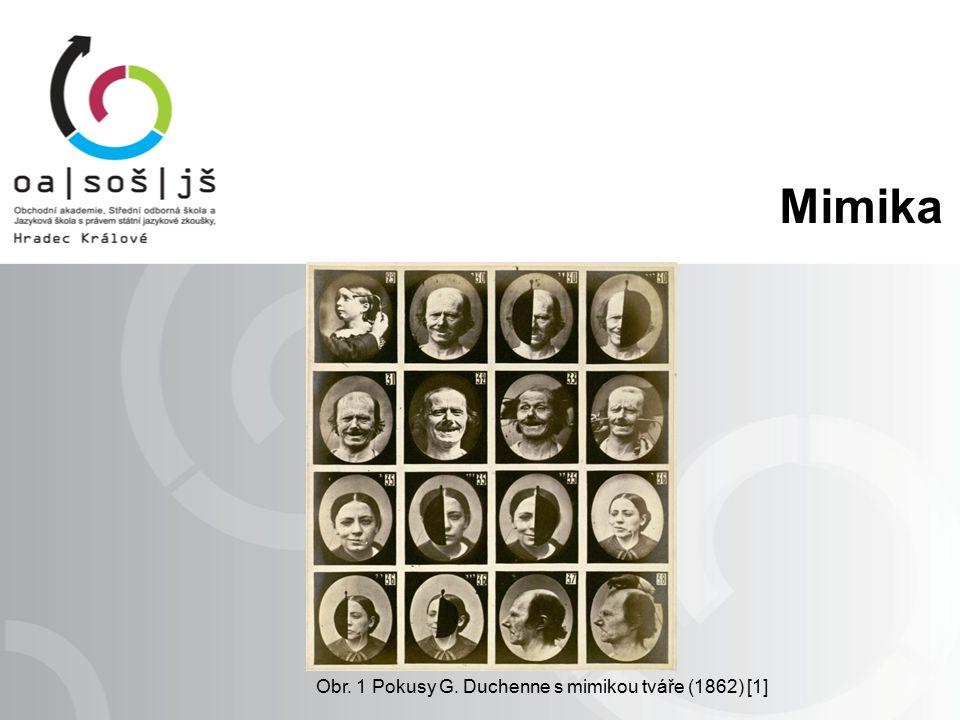 Mimika Obr. 1 Pokusy G. Duchenne s mimikou tváře (1862) [1]