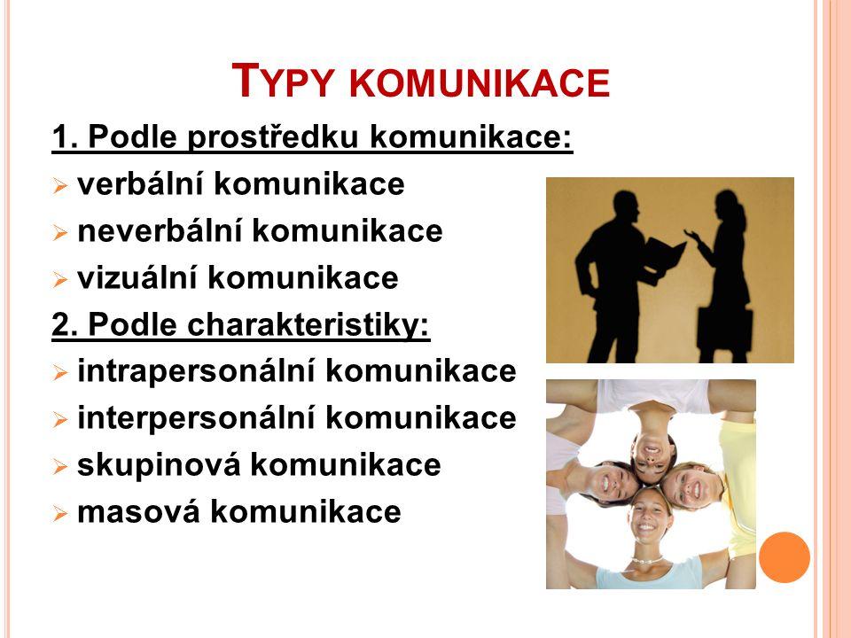T YPY KOMUNIKACE 1.