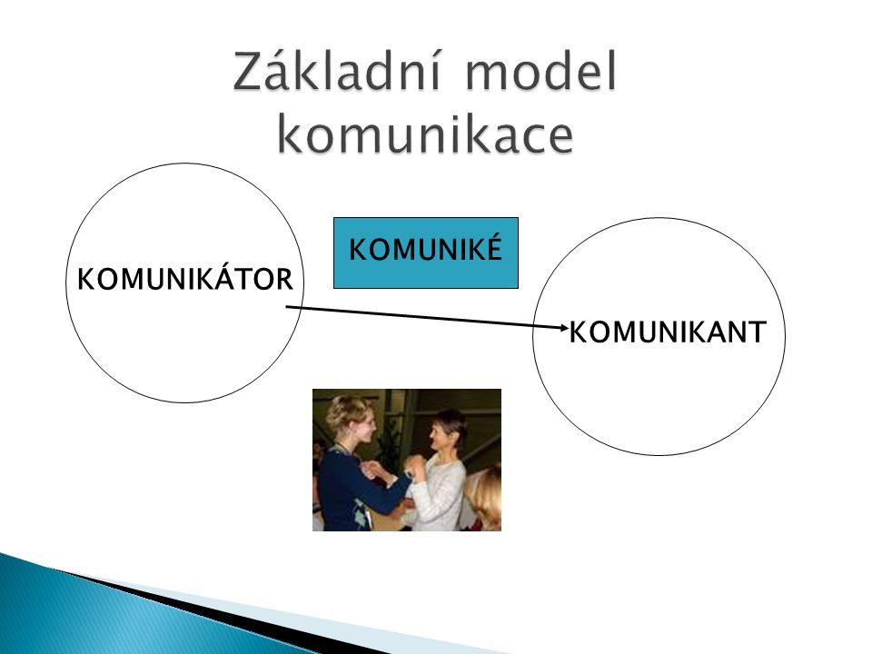  Intrapersonální  Interpersonální - dyadická - skupinová - masová  Přímá komunikace  Nepřímá komunikace  Verbální komunikace  Neverbální komunikace