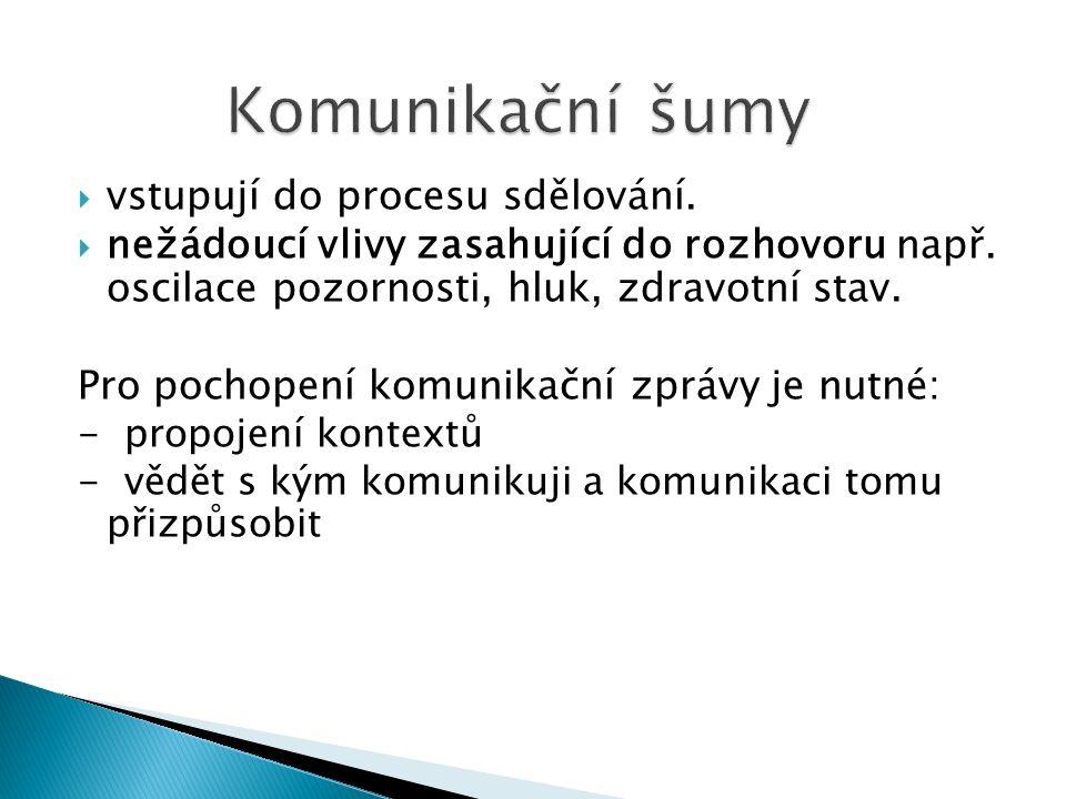  Komunikátor - ten, kdo vysílá nějakou zprávu, má záměr něco sdělit, musí záměr převést do slov, zakódovat.