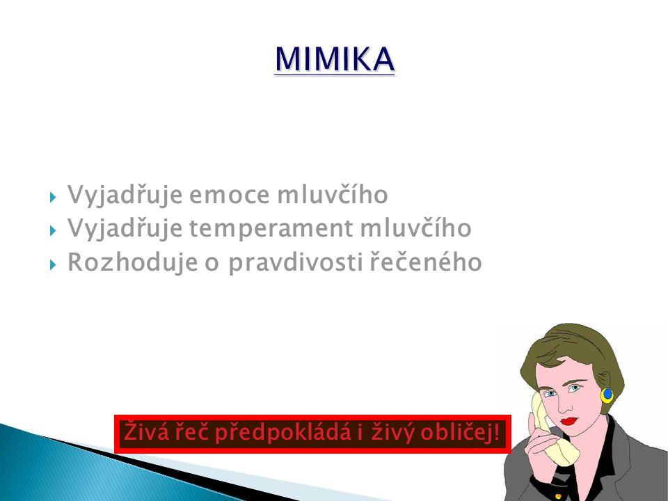 MIMIKA - pohyby svalů v obličeji  Sděluje nejintenzivněji emoce, od afektů po nálady  Pocity štěstí, neštěstí, překvapení, strachu, radosti, smutku, klidu, rozčilení, zájmu, spokojenosti  Horní polovina obličeje - negativní emoce dolní polovina - pozitivní emoce