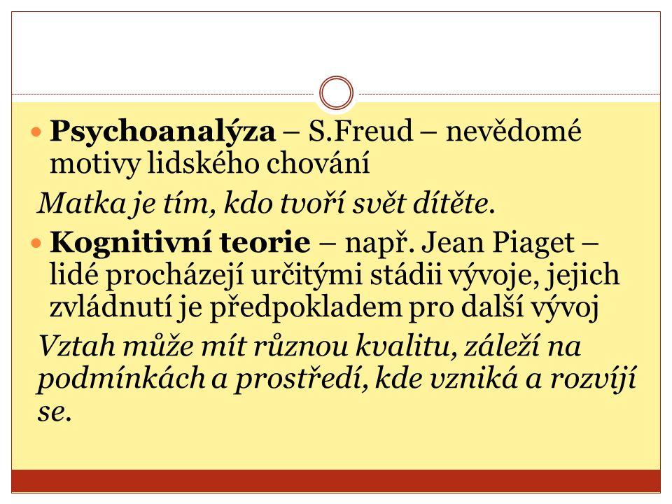 Psychoanalýza – S.Freud – nevědomé motivy lidského chování Matka je tím, kdo tvoří svět dítěte.