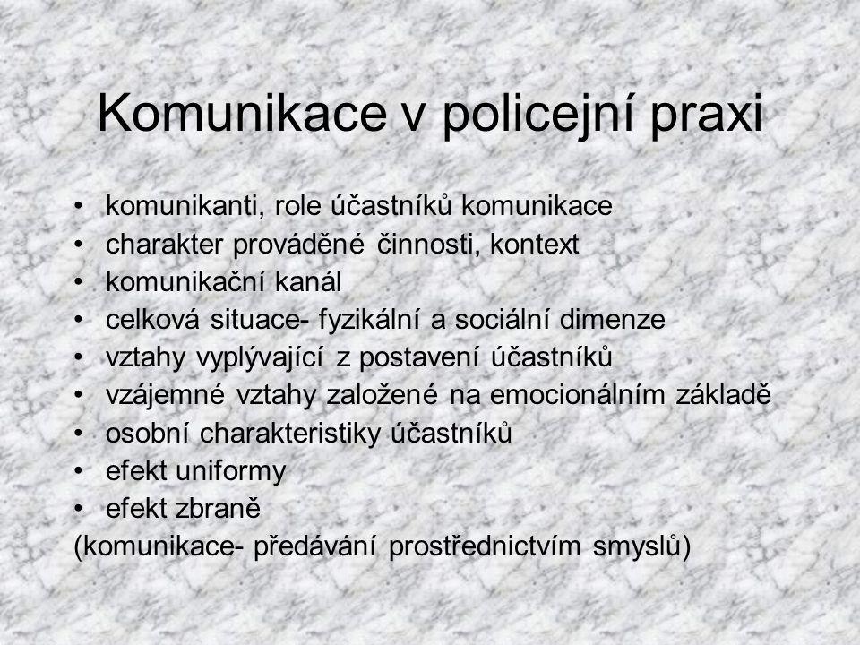 Komunikace v policejní praxi komunikanti, role účastníků komunikace charakter prováděné činnosti, kontext komunikační kanál celková situace- fyzikální
