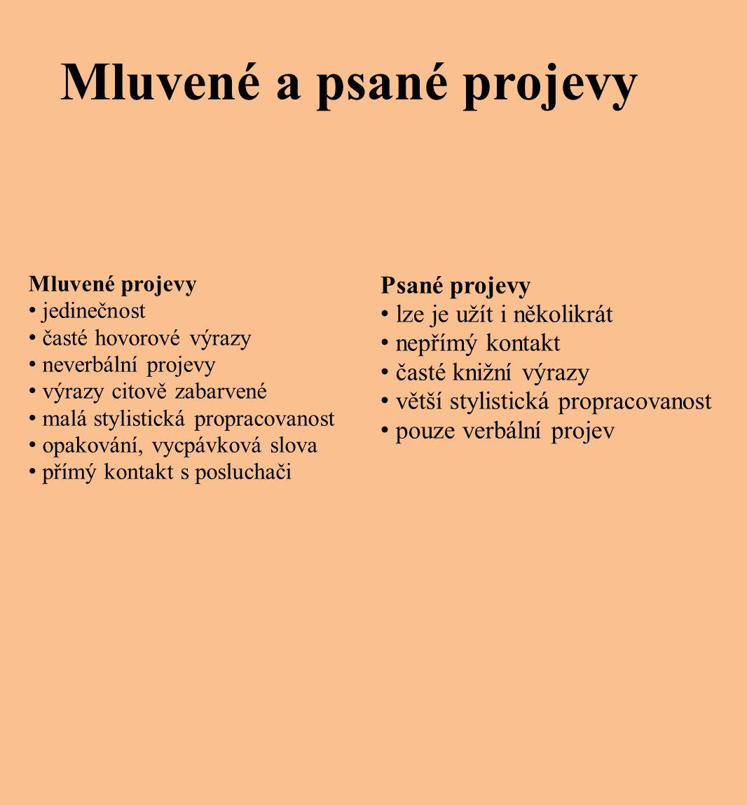 Použité zdroje: HOŠNOVÁ, E.Český jazyk pro základní školy 6, pracovní sešit.