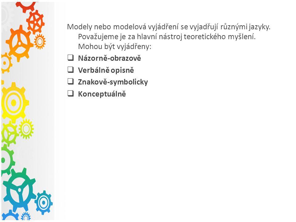 Modely nebo modelová vyjádření se vyjadřují různými jazyky.