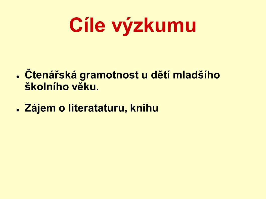 Cíle výzkumu Čtenářská gramotnost u dětí mladšího školního věku. Zájem o literataturu, knihu