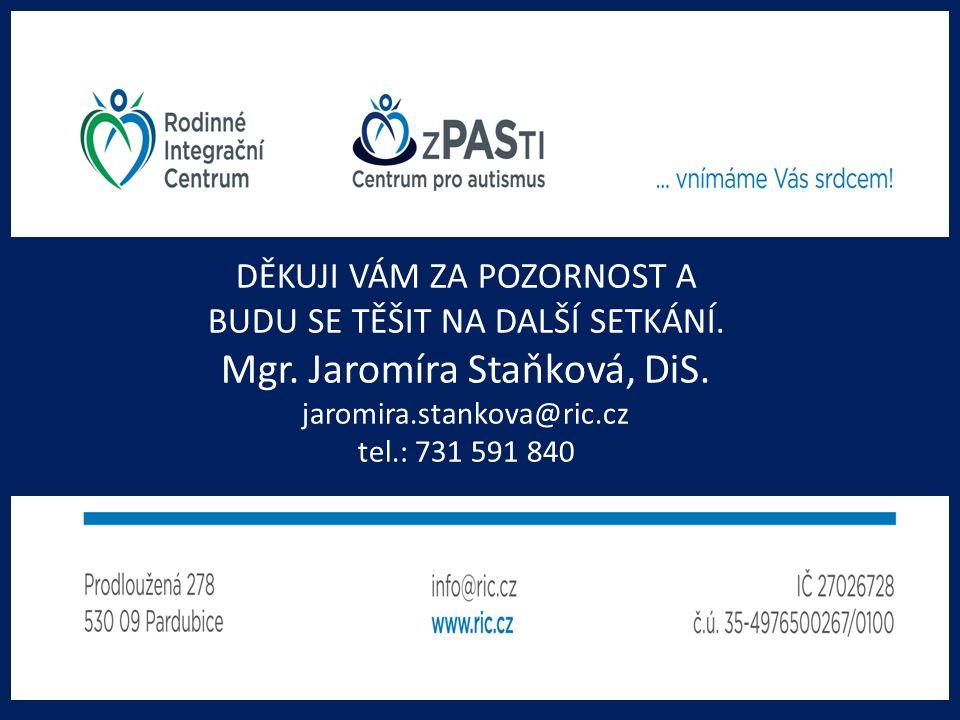 DĚKUJI VÁM ZA POZORNOST A BUDU SE TĚŠIT NA DALŠÍ SETKÁNÍ. Mgr. Jaromíra Staňková, DiS. jaromira.stankova@ric.cz tel.: 731 591 840
