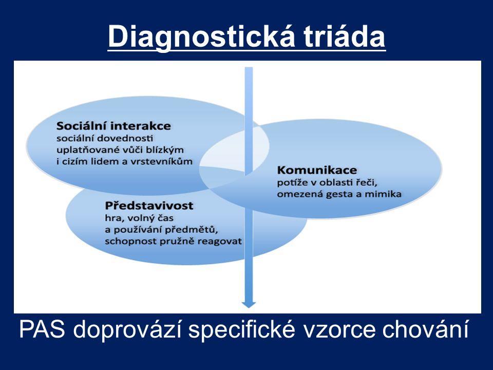 Diagnostická triáda Duševní vývoj dítěte je kvůli tomuto handicapu narušen hlavně v oblasti komunikace, sociální interakce a představivosti (stereotyp