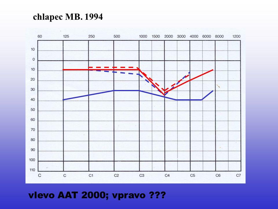 chlapec MB. 1994 vlevo AAT 2000; vpravo