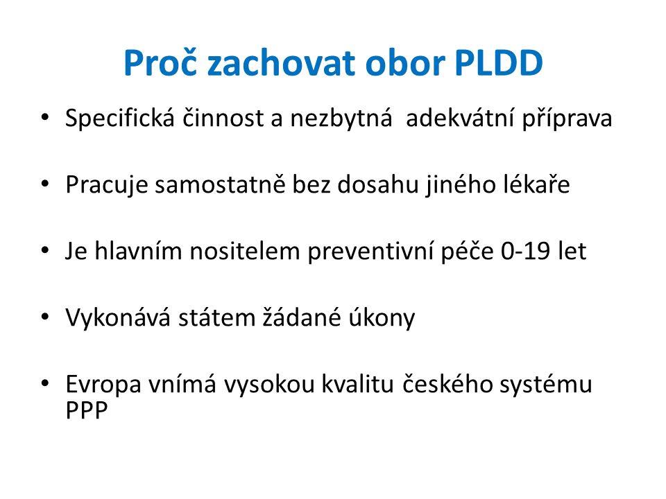 Proč zachovat obor PLDD Specifická činnost a nezbytná adekvátní příprava Pracuje samostatně bez dosahu jiného lékaře Je hlavním nositelem preventivní péče 0-19 let Vykonává státem žádané úkony Evropa vnímá vysokou kvalitu českého systému PPP