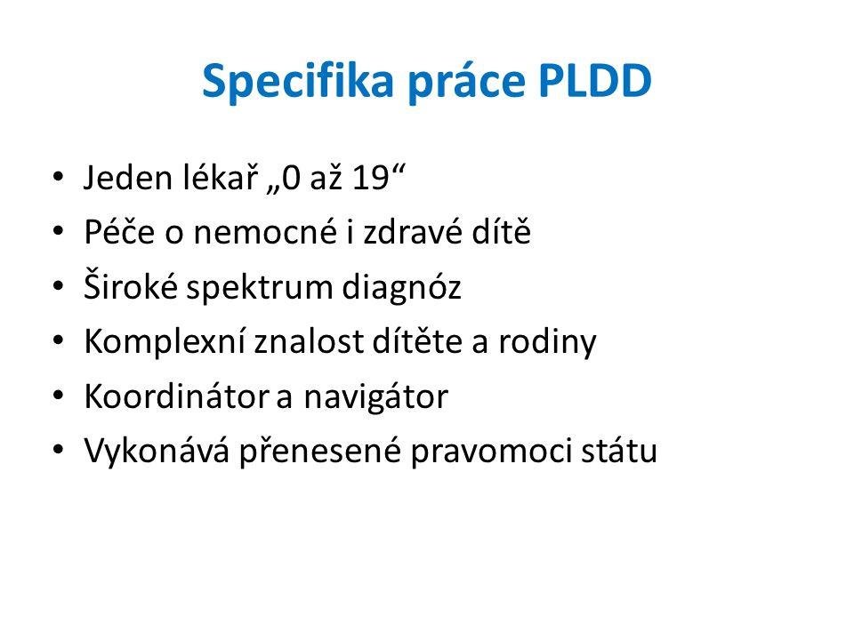 """Specifika práce PLDD Jeden lékař """"0 až 19 Péče o nemocné i zdravé dítě Široké spektrum diagnóz Komplexní znalost dítěte a rodiny Koordinátor a navigátor Vykonává přenesené pravomoci státu"""
