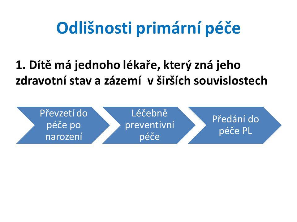 Odlišnosti primární péče Převzetí do péče po narození Léčebně preventivní péče Předání do péče PL 1.