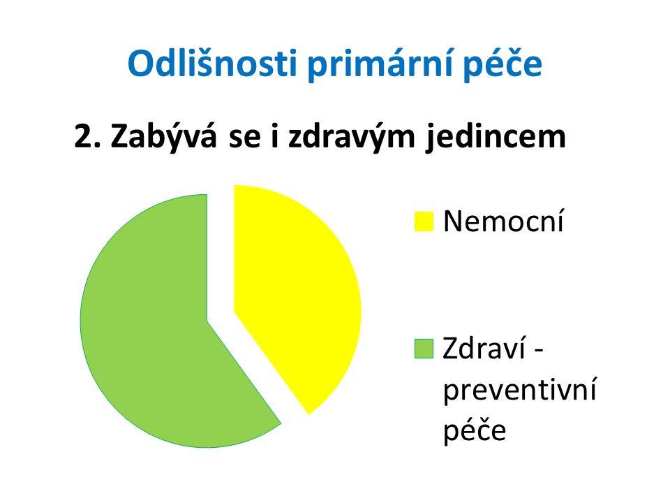 Odlišnosti primární péče 2. Zabývá se i zdravým jedincem