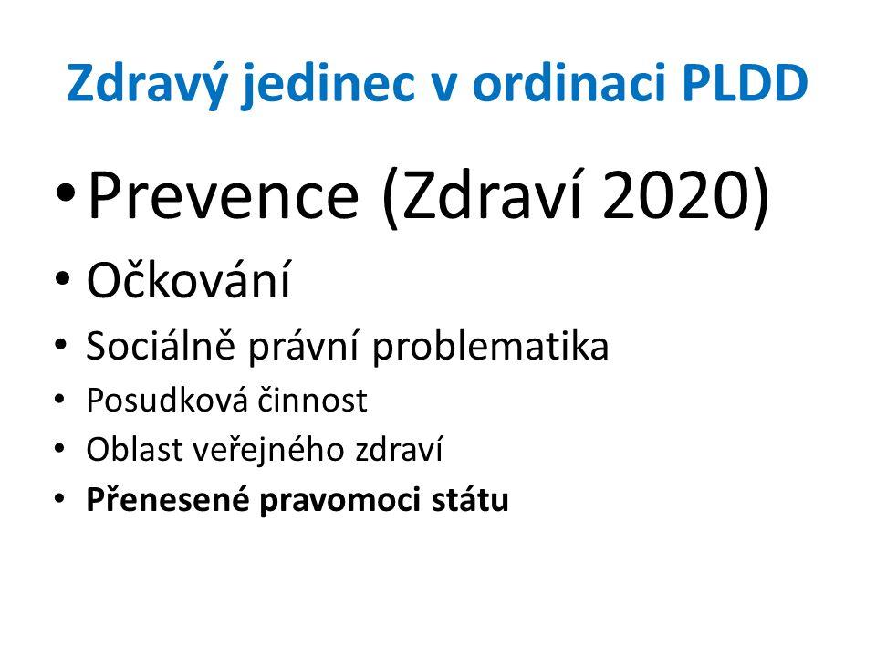 Zdravý jedinec v ordinaci PLDD Prevence (Zdraví 2020) Očkování Sociálně právní problematika Posudková činnost Oblast veřejného zdraví Přenesené pravomoci státu