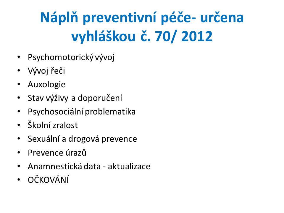 Náplň preventivní péče- určena vyhláškou č.