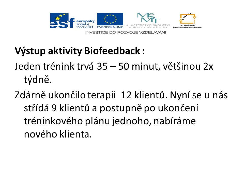 Výstup aktivity Biofeedback : Jeden trénink trvá 35 – 50 minut, většinou 2x týdně.
