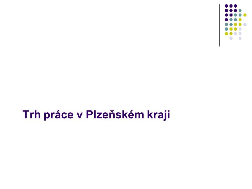 Trh práce v Plzeňském kraji