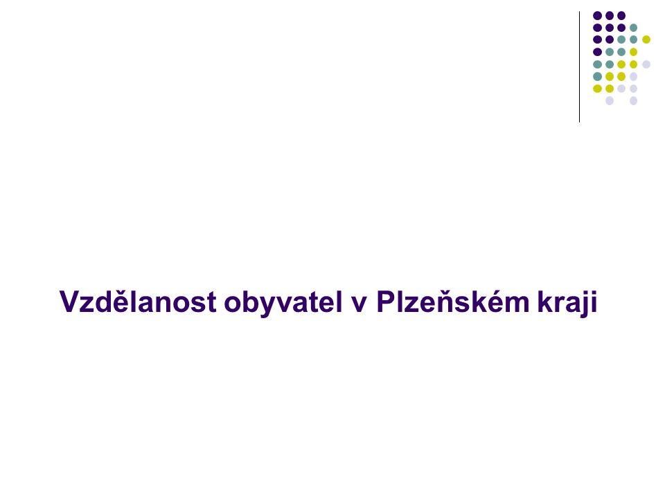 Ztráta postavení Plzeňského kraje z hlediska vzdělanosti Posun ze 4.
