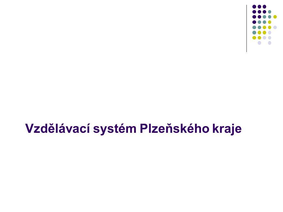 Vzdělávací systém Plzeňského kraje
