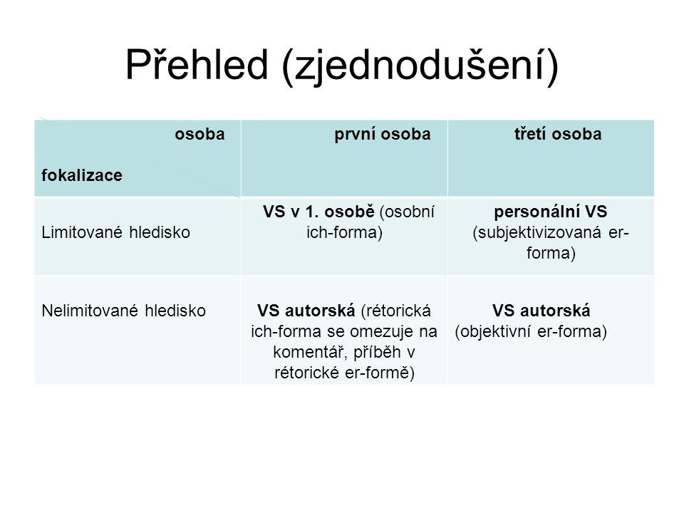 Přehled (zjednodušení) osoba fokalizace první osoba třetí osoba Limitované hledisko VS v 1.