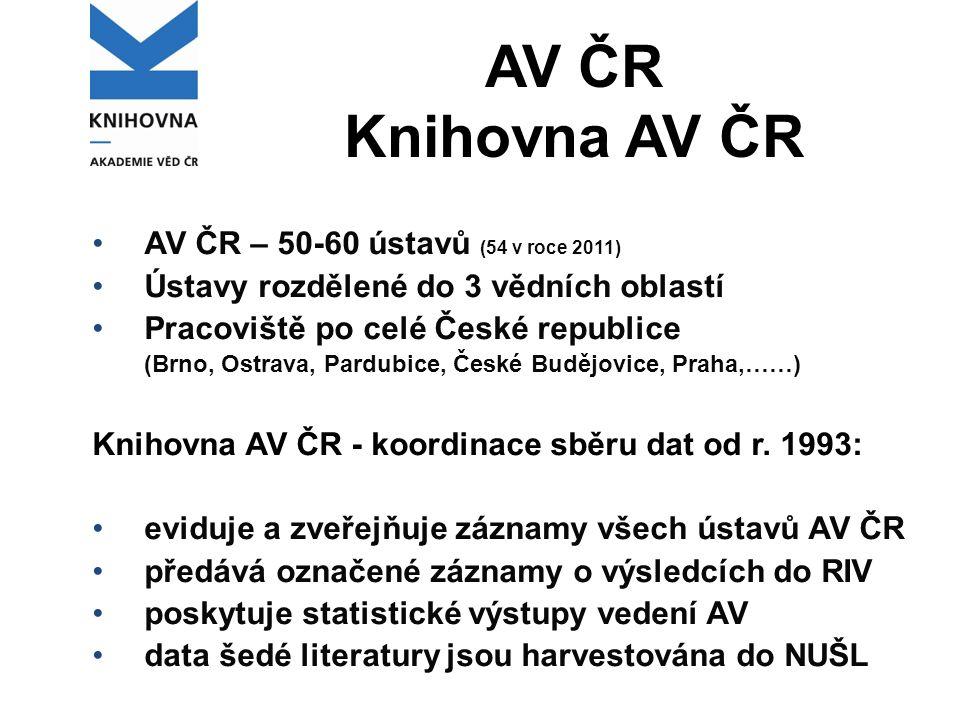 Nástroje pro kontrolu dat do RIV - nejen pro AV On line katalog Analytika ASEP kontakty na zpracovatele záznamy odevzdané do RIV za pracoviště zařazení do druhu garanta návaznost na projekt, výzkumný záměr klíčová slova, anotaci ….
