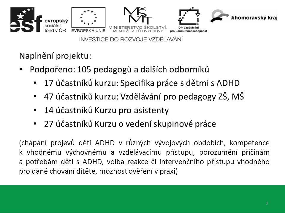 4 Podpořeno: 54 rodičů - odborné psychologické poradenství rodinám dětí se speciálními vzdělávacími potřebami (konkrétní pomoc v podobě odpovědi na otázky: výchova dítěte i fungování dítěte ve školním prostředí) Podpořeno: 17 dětí prostřednictvím asistence v ZŠ a MŠ (nepřímá podpora: vzdělávání a metodického vedení asistentů) Konference pro pedagogické pracovníky: 126 osob (osvěta o problematice ADHD, představeny základní principy práce s chováním dětí s ADHD v rodinném i školním kontextu) Komplexní pohled dětského neurologa na dítě s ADHD Negativismus, agresivita a vzdor u dítěte s ADHD Syndrom ADHD a klinické a behaviorální obrazy jemu podobné Práce asistenta na škole: pohled asistenta a pohled školního psychologa Pohyb, výživa a hra - jak důležité jsou pro optimální rozvoj nervového systému