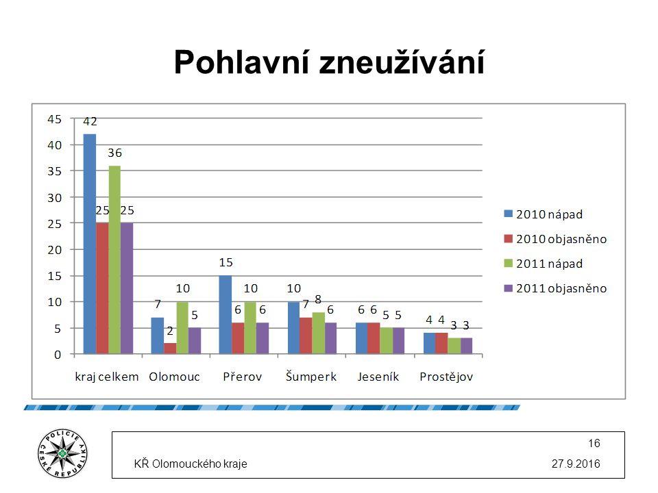 Pohlavní zneužívání 27.9.2016KŘ Olomouckého kraje 16