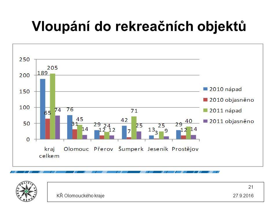 Vloupání do rekreačních objektů 27.9.2016KŘ Olomouckého kraje 21