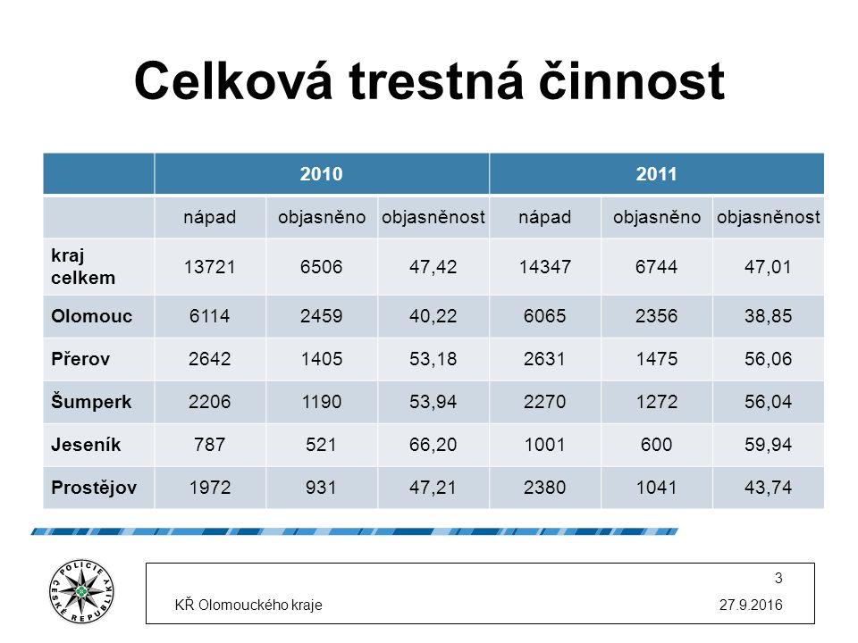Mravnostní trestná činnost 27.9.2016KŘ Olomouckého kraje 14