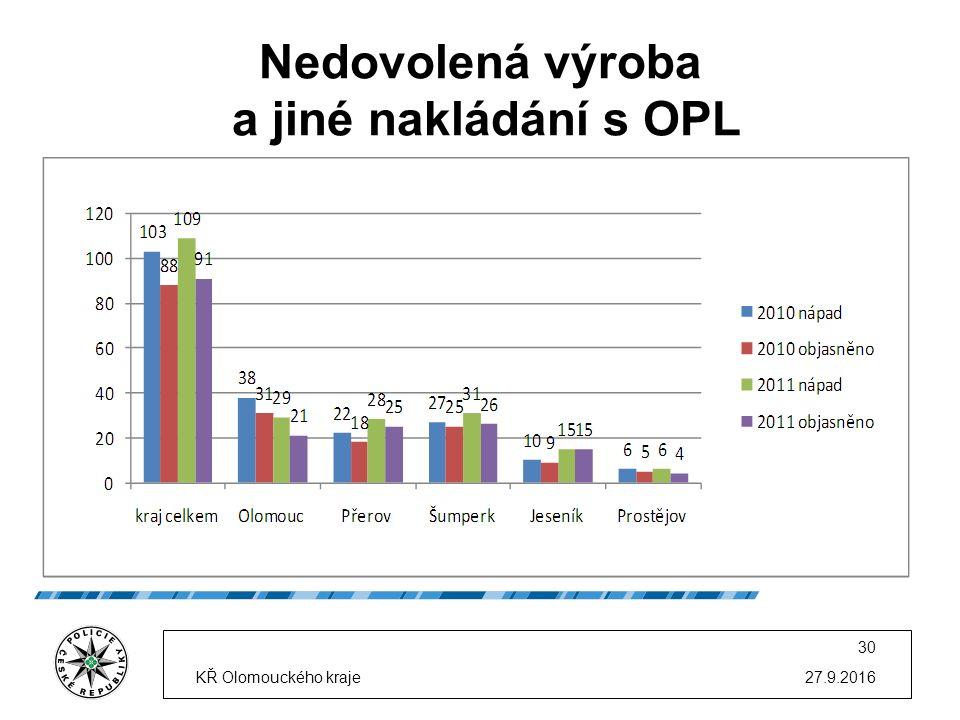 Nedovolená výroba a jiné nakládání s OPL 27.9.2016KŘ Olomouckého kraje 30