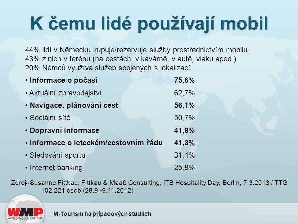 K čemu lidé používají mobil M-Tourism na případových studiích Zdroj: Susanne Fittkau, Fittkau & Maaß Consulting, ITB Hospitality Day, Berlin, 7.3.2013 / TTG 102.221 osob (28.9.-9.11.2012) 44% lidí v Německu kupuje/rezervuje služby prostřednictvím mobilu.