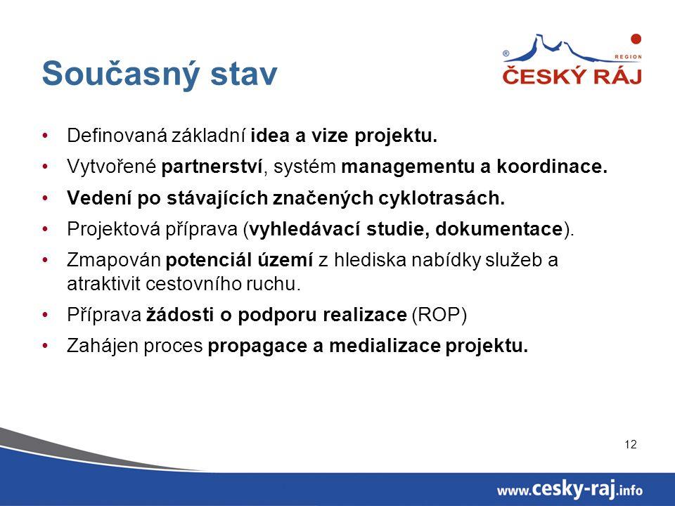 12 Současný stav Definovaná základní idea a vize projektu.
