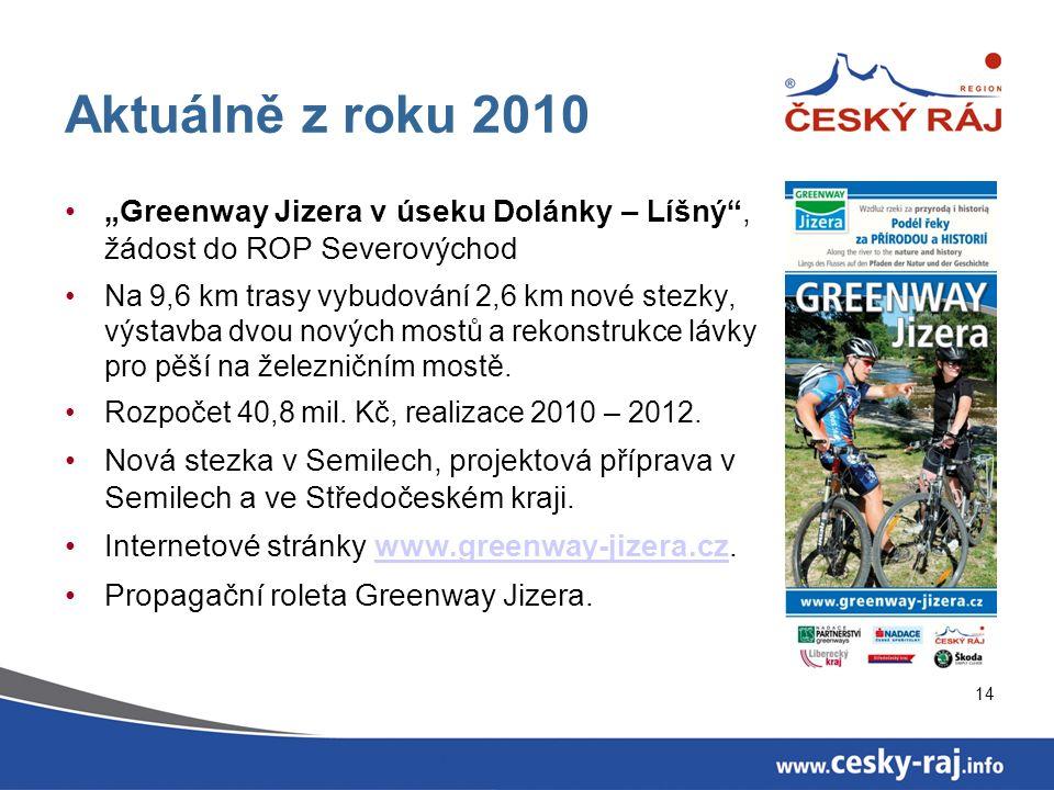 """14 Aktuálně z roku 2010 """"Greenway Jizera v úseku Dolánky – Líšný , žádost do ROP Severovýchod Na 9,6 km trasy vybudování 2,6 km nové stezky, výstavba dvou nových mostů a rekonstrukce lávky pro pěší na železničním mostě."""