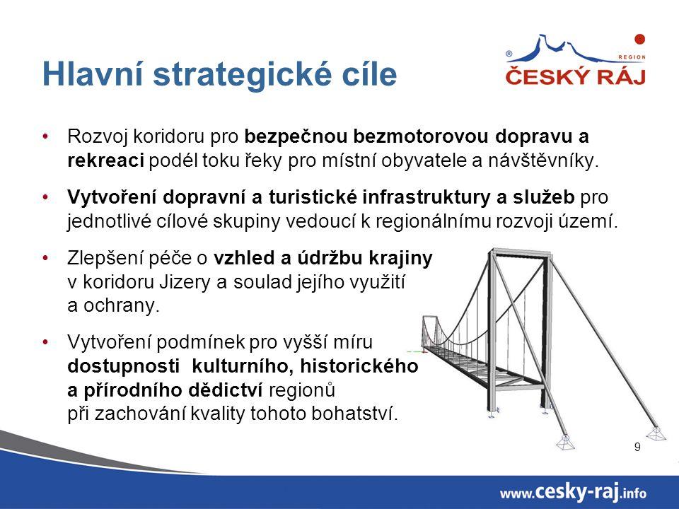 9 Hlavní strategické cíle Rozvoj koridoru pro bezpečnou bezmotorovou dopravu a rekreaci podél toku řeky pro místní obyvatele a návštěvníky.