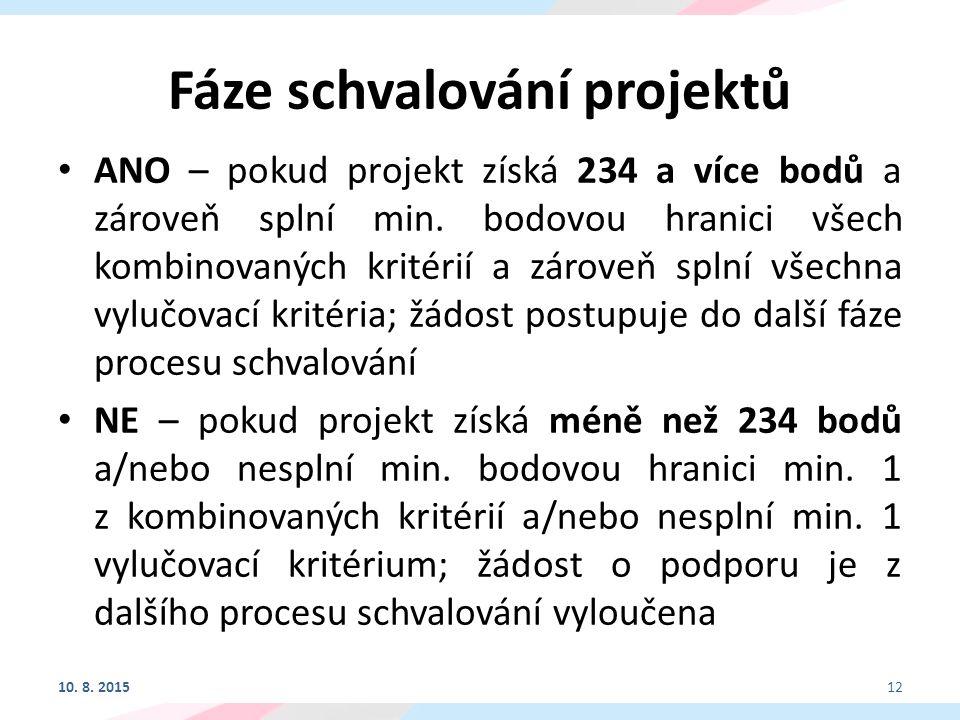 ANO – pokud projekt získá 234 a více bodů a zároveň splní min.