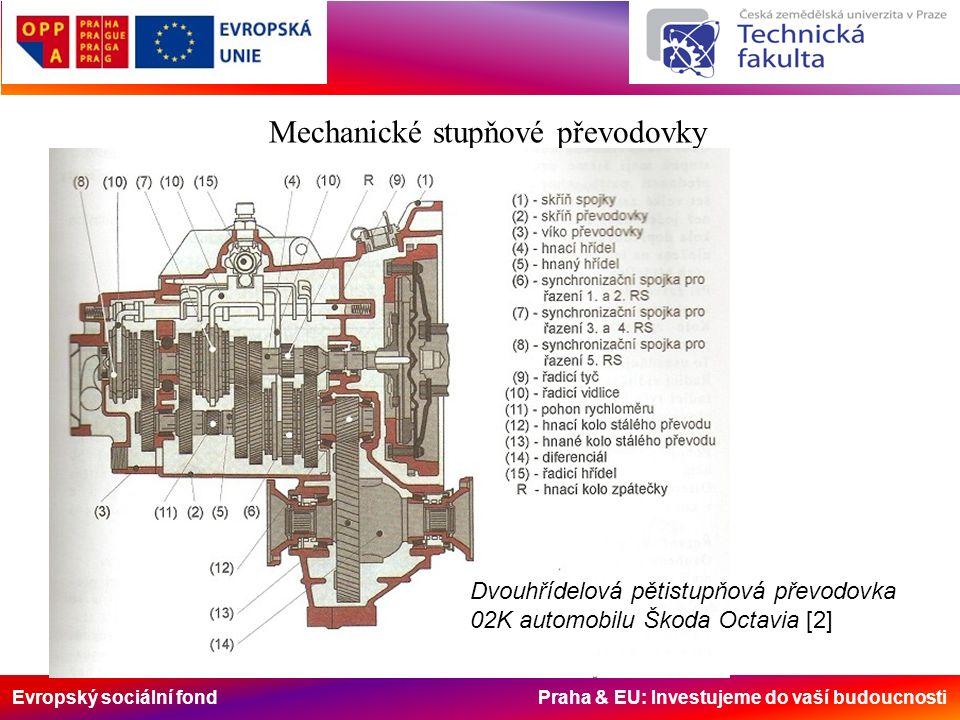 Evropský sociální fond Praha & EU: Investujeme do vaší budoucnosti Mechanické stupňové převodovky Dvouhřídelová pětistupňová převodovka 02K automobilu
