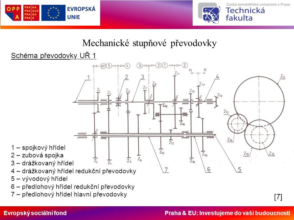 Evropský sociální fond Praha & EU: Investujeme do vaší budoucnosti Mechanické stupňové převodovky Schéma převodovky UŘ 1 1 – spojkový hřídel 2 – zubová spojka 3 – drážkovaný hřídel 4 – drážkovaný hřídel redukční převodovky 5 – vývodový hřídel 6 – předlohový hřídel redukční převodovky 7 – předlohový hřídel hlavní převodovky [7][7]