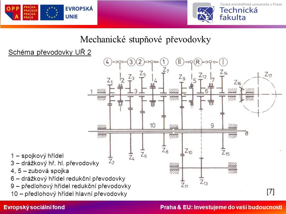 Evropský sociální fond Praha & EU: Investujeme do vaší budoucnosti Mechanické stupňové převodovky Schéma převodovky UŘ 2 1 – spojkový hřídel 3 – drážk