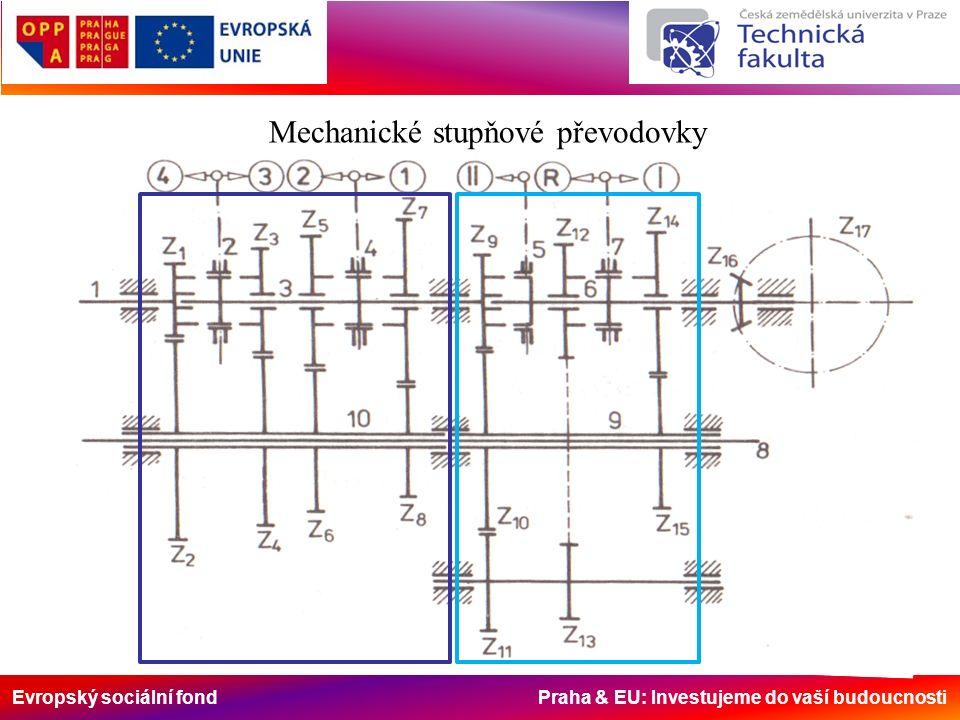 Evropský sociální fond Praha & EU: Investujeme do vaší budoucnosti Mechanické stupňové převodovky