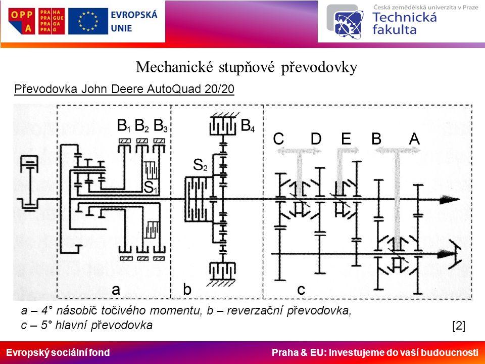 Evropský sociální fond Praha & EU: Investujeme do vaší budoucnosti Mechanické stupňové převodovky Převodovka John Deere AutoQuad 20/20 a – 4° násobič točivého momentu, b – reverzační převodovka, c – 5° hlavní převodovka [2][2]